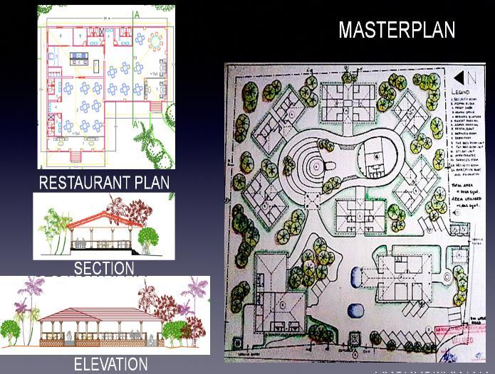 Resort Elevation Plan : Melukote resort planning sjb school of architecture and