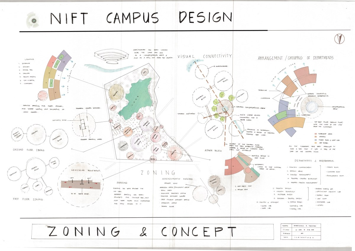 sw06-nift-campus-02